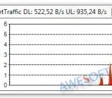 График активности интернет-трафика